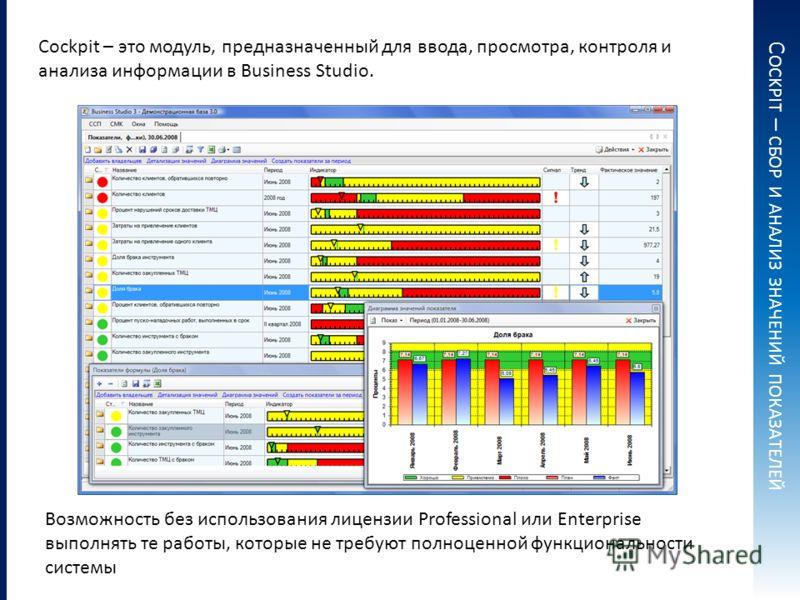 Cockpit – это модуль, предназначенный для ввода, просмотра, контроля и анализа информации в Business Studio. Возможность без использования лицензии Professional или Enterprise выполнять те работы, которые не требуют полноценной функциональности систе