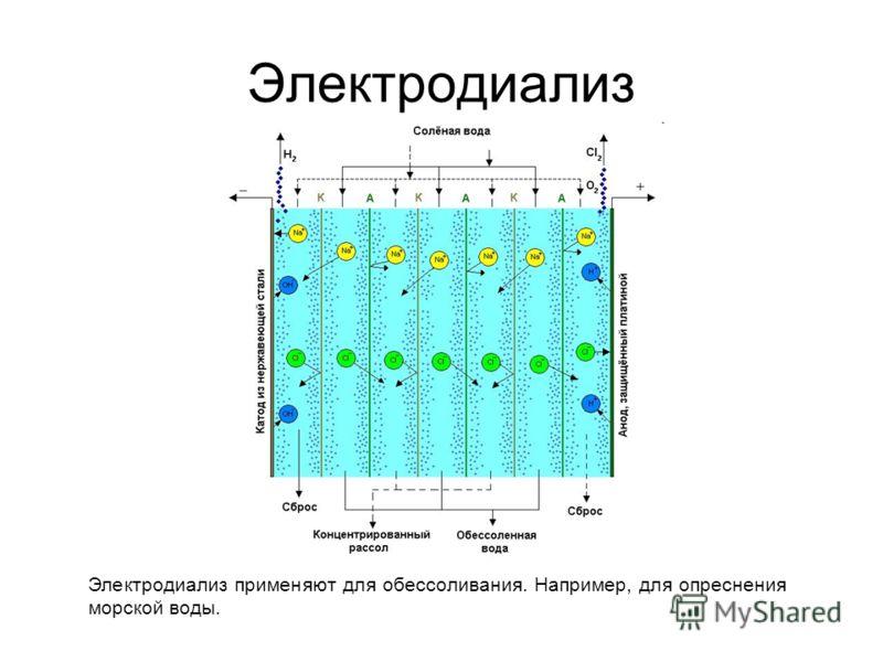 Электродиализ Электродиализ применяют для обессоливания. Например, для опреснения морской воды.