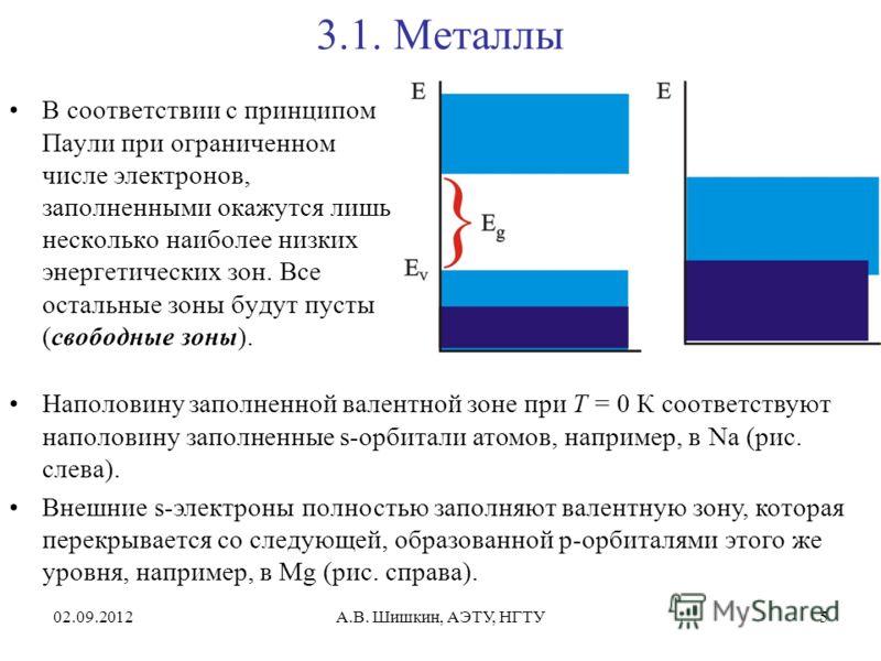 02.09.2012А.В. Шишкин, АЭТУ, НГТУ5 3.1. Металлы В соответствии с принципом Паули при ограниченном числе электронов, заполненными окажутся лишь несколько наиболее низких энергетических зон. Все остальные зоны будут пусты (свободные зоны). Наполовину з