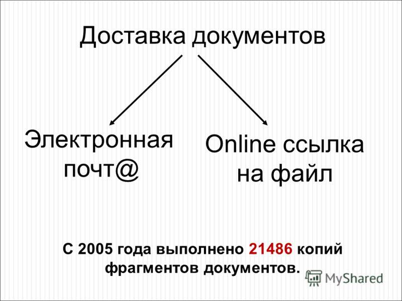 Доставка документов С 2005 года выполнено 21486 копий фрагментов документов. Электронная почт@ Online ссылка на файл