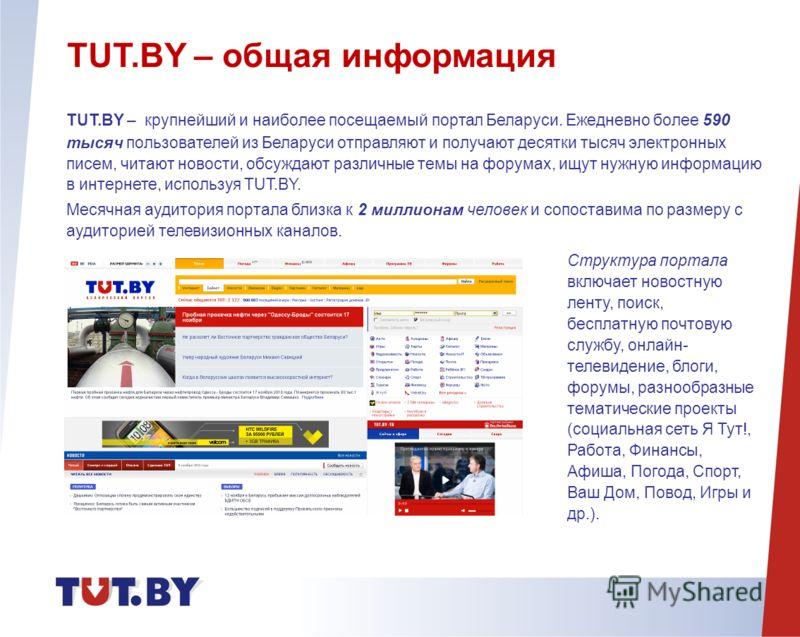 TUT.BY – общая информация TUT.BY – крупнейший и наиболее посещаемый портал Беларуси. Ежедневно более 590 тысяч пользователей из Беларуси отправляют и получают десятки тысяч электронных писем, читают новости, обсуждают различные темы на форумах, ищут