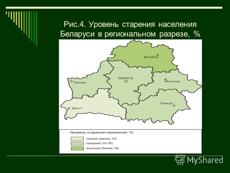 Рис.4. Уровень старения населения Беларуси в региональном разрезе, %