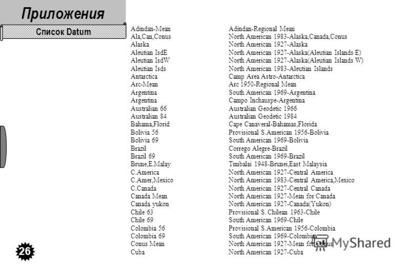 Adindan-MeanAdindan-Regional Mean Ala,Can,ConusNorth American 1983-Alaska,Canada,Conus AlaskaNorth American 1927-Alaska Aleutian IsdENorth American 1927-Alaska(Aleutian Islands E) Aleutian IsdWNorth American 1927-Alaska(Aleutian Islands W) Aleutian I