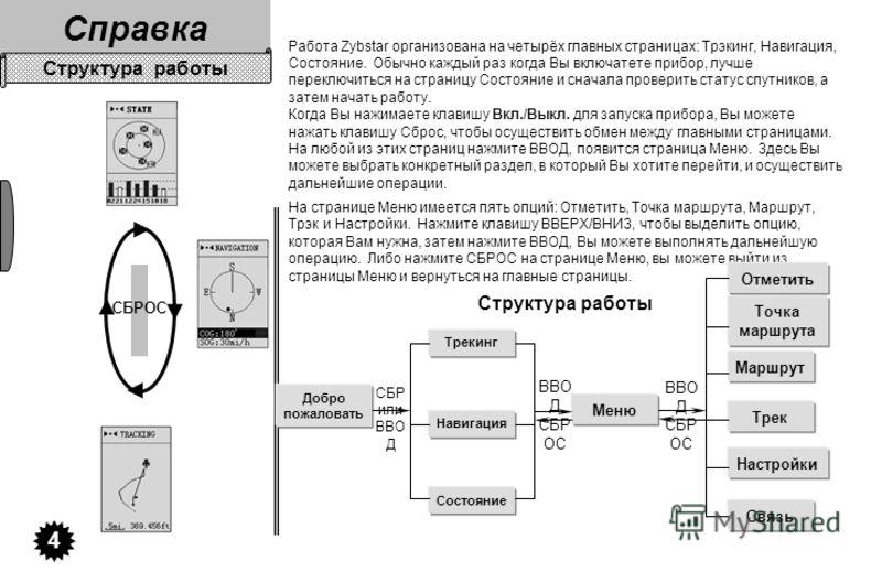 Справка 4 Структура работы Работа Zybstar организована на четырёх главных страницах: Трэкинг, Навигация, Состояние. Обычно каждый раз когда Вы включатете прибор, лучше переключиться на страницу Состояние и сначала проверить статус спутников, а затем