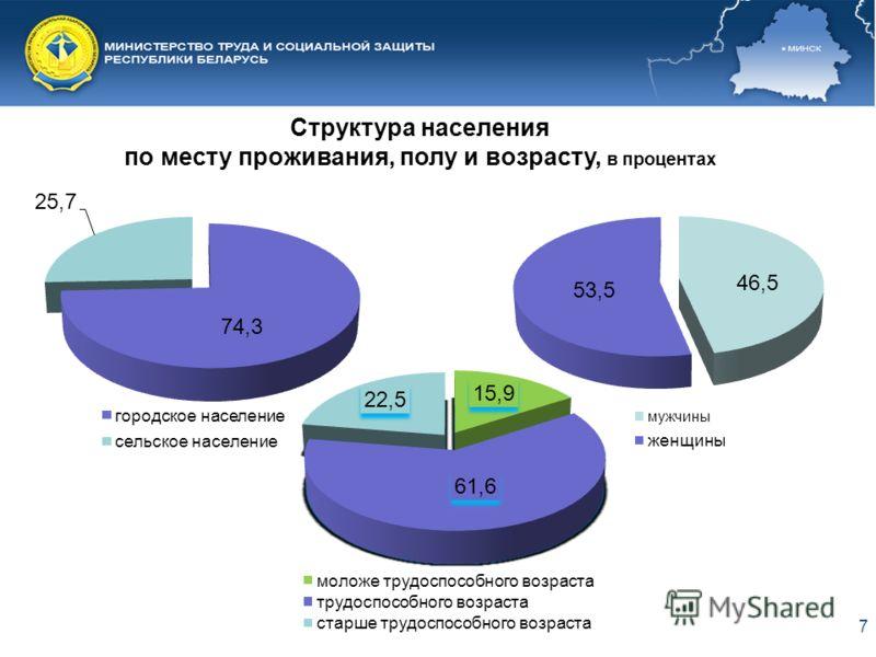 7 Структура населения по месту проживания, полу и возрасту, в процентах