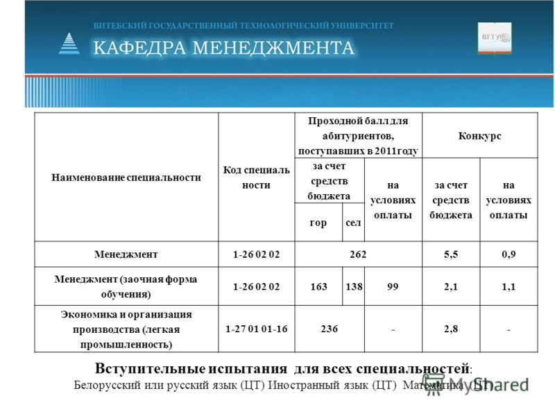 Вступительные испытания для всех специальностей : Белорусский или русский язык (ЦТ) Иностранный язык (ЦТ) Математика (ЦТ) Наименование специальности Код специаль ности Проходной балл для абитуриентов, поступавших в 2011году Конкурс за счет средств бю