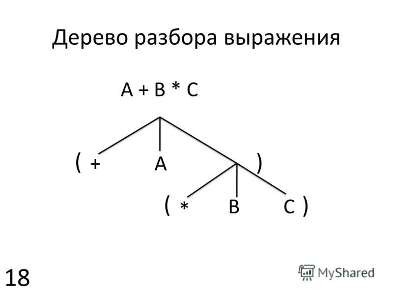 A + B * C A + * BC Дерево разбора выражения ( ( ) ) 18