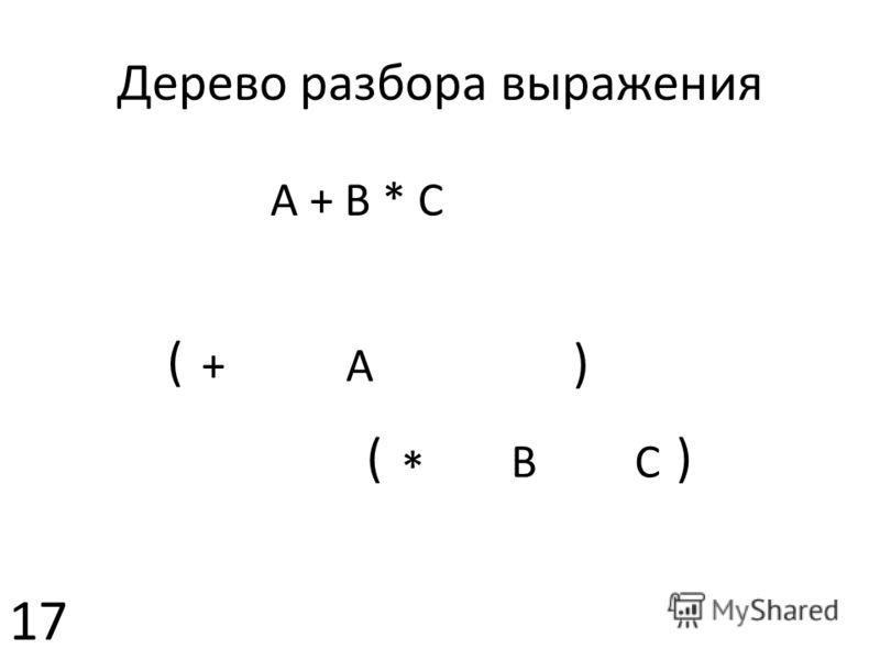 A + B * C A + * BC Дерево разбора выражения ( ( ) ) 17