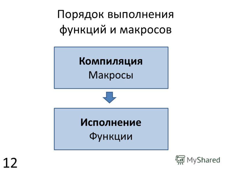 Порядок выполнения функций и макросов 12 Компиляция Макросы Исполнение Функции
