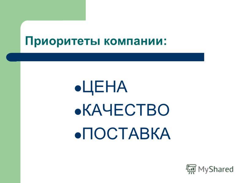 Приоритеты компании: ЦЕНА КАЧЕСТВО ПОСТАВКА