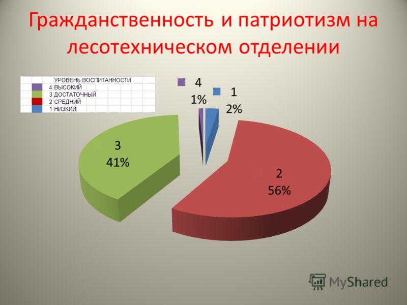анкета на тему здоровый образ жизни