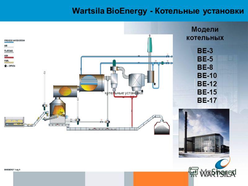Модели котельных ВЕ-3 ВЕ-5 ВЕ-8 ВЕ-10 ВЕ-12 ВЕ-15 ВЕ-17 Wartsila BioEnergy - Котельные установки котельные установки