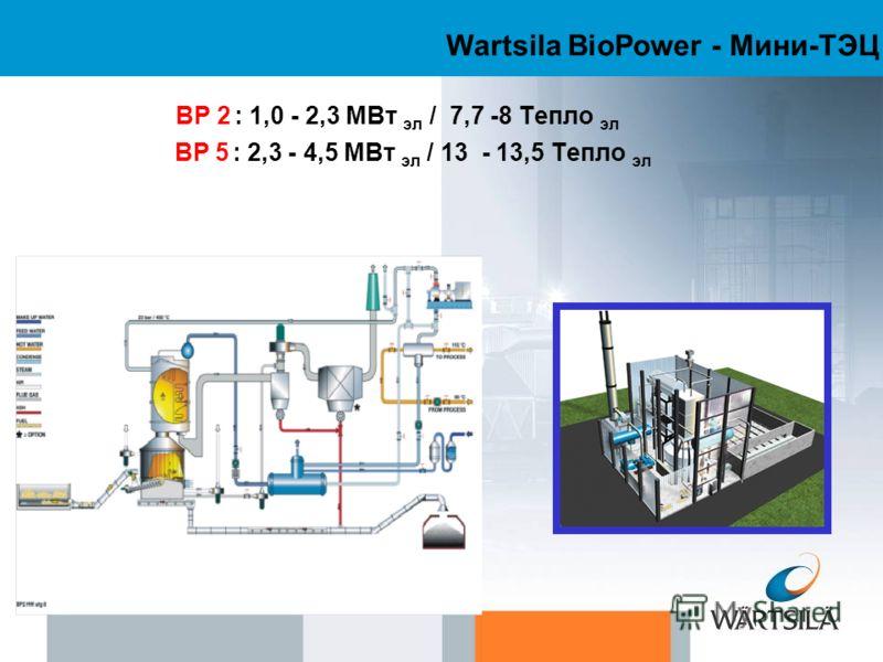 BP 2 : 1,0 - 2,3 МВт эл / 7,7 -8 Тепло эл BP 5 : 2,3 - 4,5 МВт эл / 13 - 13,5 Тепло эл Wartsila BioPower - Мини-ТЭЦ