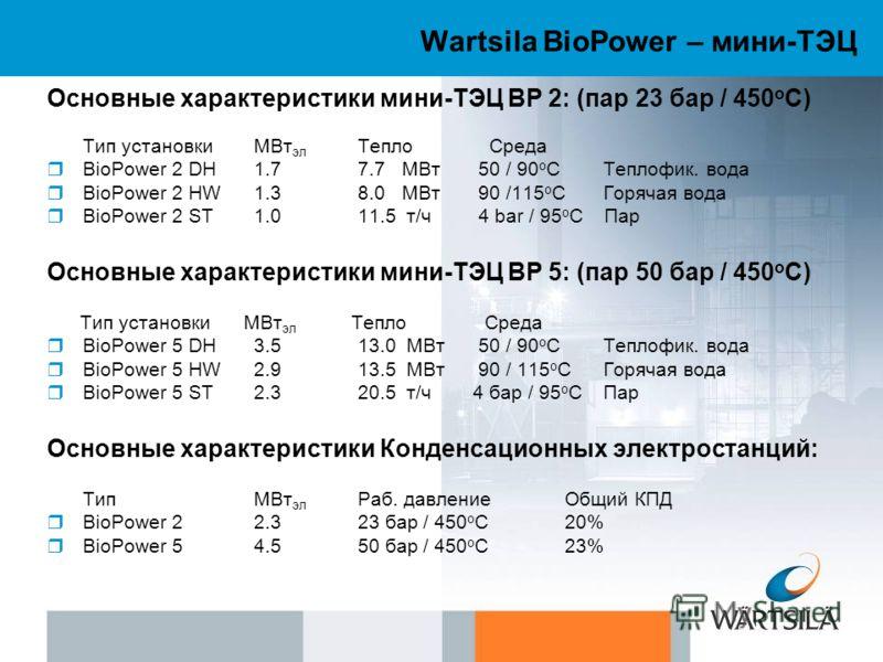 Wartsila BioPower – мини-ТЭЦ Основные характеристики мини-ТЭЦ BP 2: (пар 23 бар / 450 о C) Тип установкиМВт эл Тепло Среда BioPower 2 DH1.77.7 МВт 50 / 90 о C Теплофик. вода BioPower 2 HW1.38.0 МВт 90 /115 о C Горячая вода BioPower 2 ST1.011.5 т/ч 4
