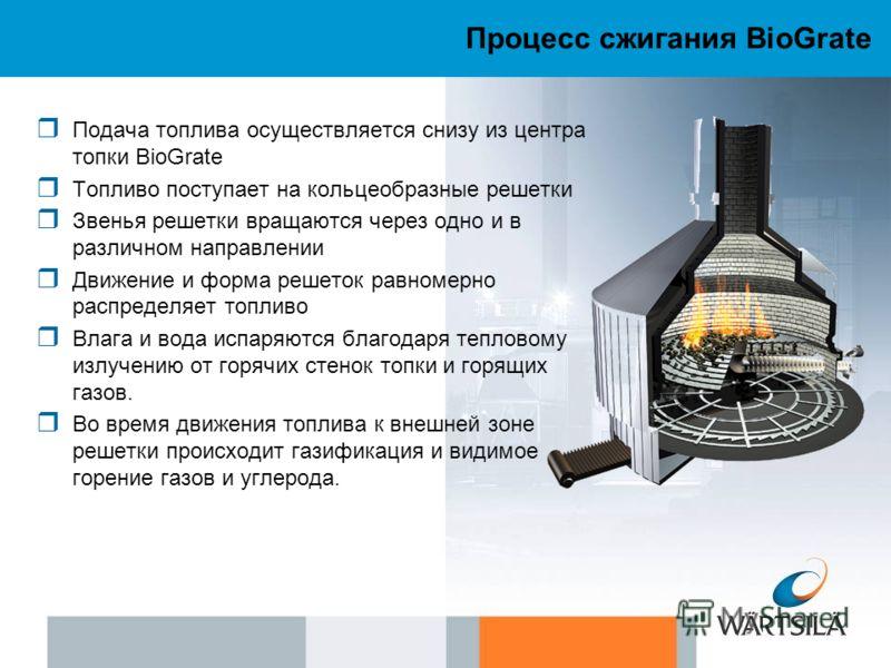 Процесс сжигания BioGrate Подача топлива осуществляется снизу из центра топки BioGrate Топливо поступает на кольцеобразные решетки Звенья решетки вращаются через одно и в различном направлении Движение и форма решеток равномерно распределяет топливо