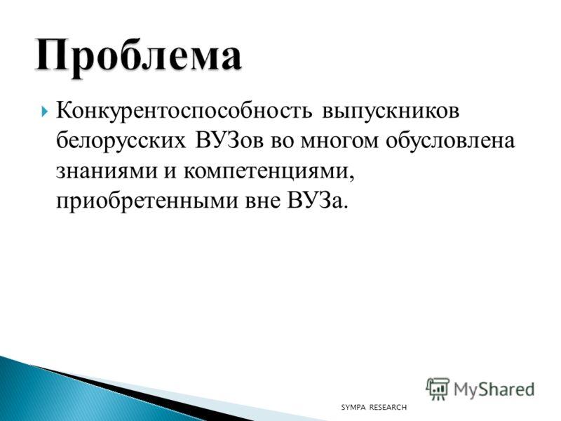 Конкурентоспособность выпускников белорусских ВУЗов во многом обусловлена знаниями и компетенциями, приобретенными вне ВУЗа. SYMPA RESEARCH