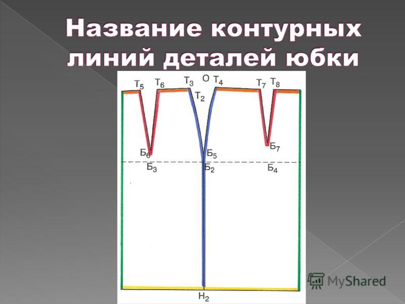 Юбка из двух основных деталей Прямая Юбка из одной или двух деталей, представляющих собой части круга Клиньевая Юбка из четырёх и более деталей одинаковой формы Коническая