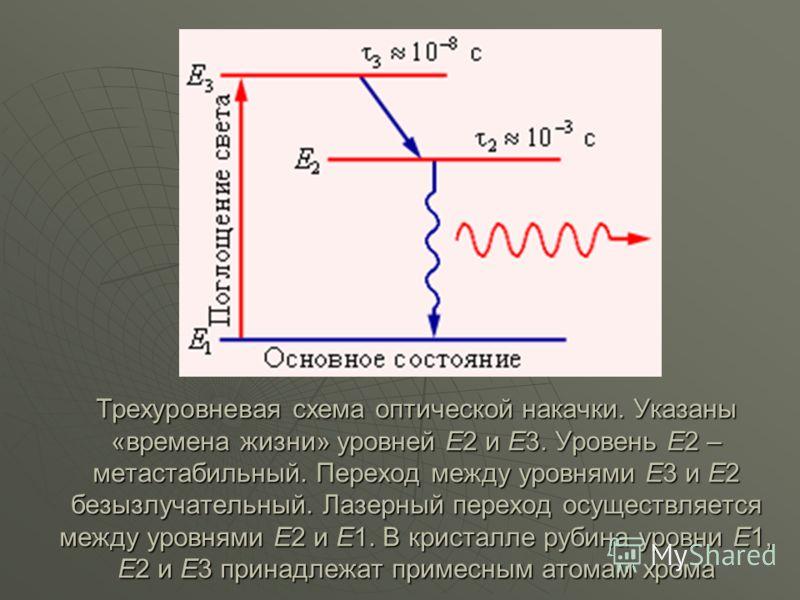 Трехуровневая схема оптической накачки. Указаны «времена жизни» уровней E2 и E3. Уровень E2 – метастабильный. Переход между уровнями E3 и E2 безызлучательный. Лазерный переход осуществляется между уровнями E2 и E1. В кристалле рубина уровни E1, E2 и