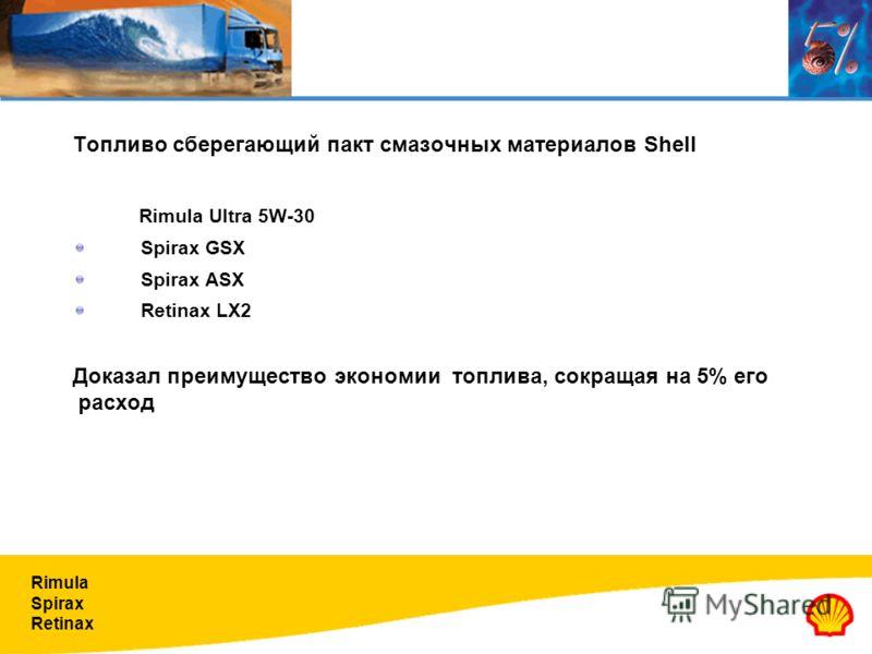 Rimula Spirax Retinax Топливо сберегающий пакт смазочных материалов Shell Rimula Ultra 5W-30 Spirax GSX Spirax ASX Retinax LX2 Доказал преимущество экономии топлива, сокращая на 5% его расход