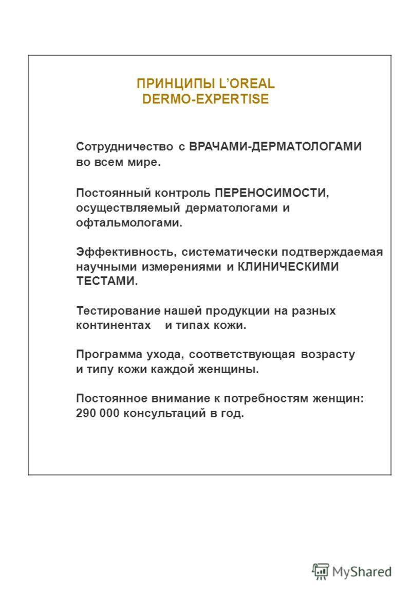 ПРИНЦИПЫ LOREAL DERMO-EXPERTISE Сотрудничество с ВРАЧАМИ-ДЕРМАТОЛОГАМИ во всем мире. Постоянный контроль ПЕРЕНОСИМОСТИ, осуществляемый дерматологами и офтальмологами. Эффективность, систематически подтверждаемая научными измерениями и КЛИНИЧЕСКИМИ ТЕ