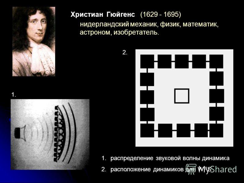 Христиан Гюйгенс (1629 - 1695) нидерландский механик, физик, математик, астроном, изобретатель. 1.распределение звуковой волны динамика 2.расположение динамиков для WFS 1. 2.