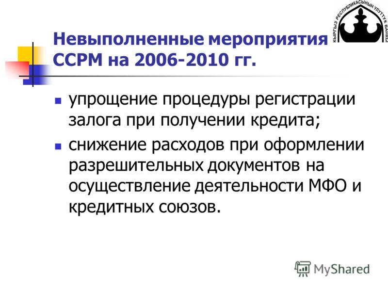 Невыполненные мероприятия ССРМ на 2006-2010 гг. упрощение процедуры регистрации залога при получении кредита; снижение расходов при оформлении разрешительных документов на осуществление деятельности МФО и кредитных союзов.