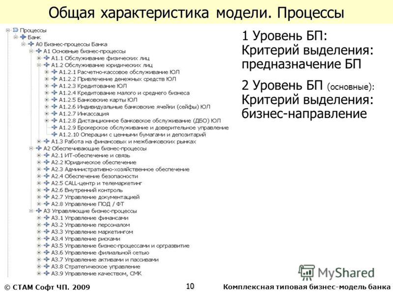 Комплексная типовая бизнес-модель банка10 © СТАМ Софт ЧП. 2009 Общая характеристика модели. Процессы 1 Уровень БП: Критерий выделения: предназначение БП 2 Уровень БП (основные): Критерий выделения: бизнес-направление