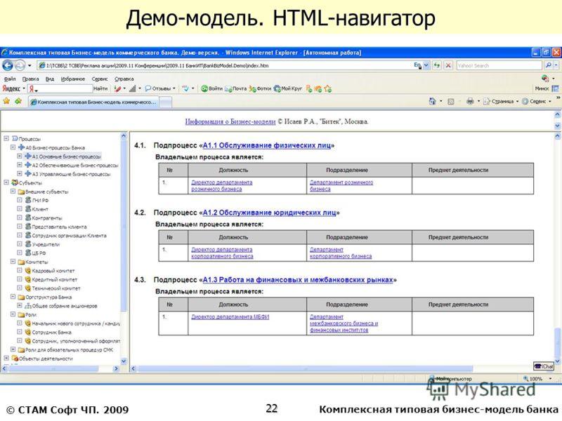 Комплексная типовая бизнес-модель банка22 © СТАМ Софт ЧП. 2009 Демо-модель. HTML-навигатор