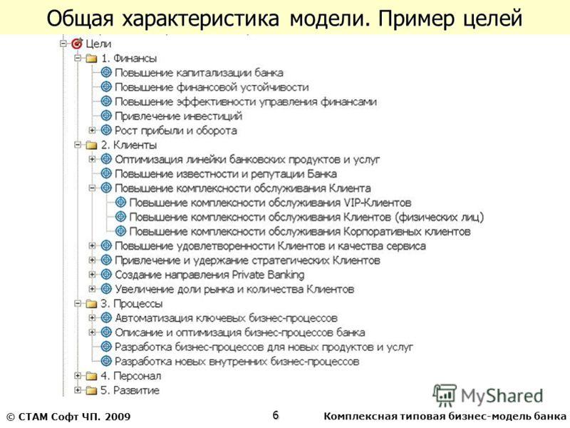 Комплексная типовая бизнес-модель банка6 © СТАМ Софт ЧП. 2009 Общая характеристика модели. Пример целей