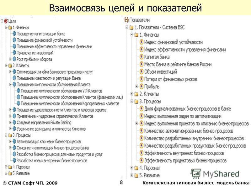 Комплексная типовая бизнес-модель банка8 © СТАМ Софт ЧП. 2009 Взаимосвязь целей и показателей
