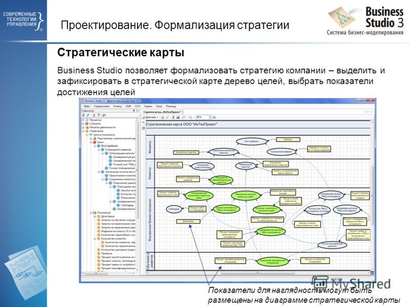 Дерево бизнес-процессов