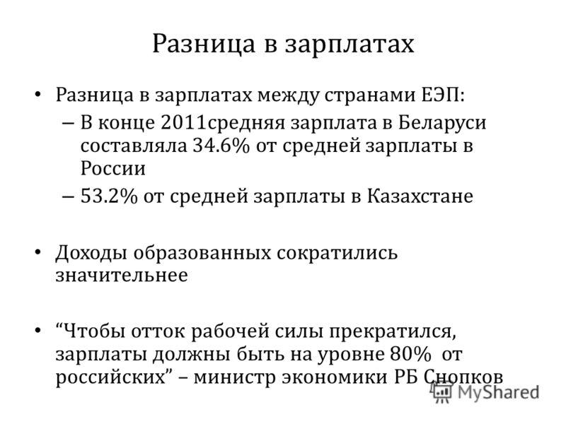 Разница в зарплатах Разница в зарплатах между странами ЕЭП: – В конце 2011средняя зарплата в Беларуси составляла 34.6% от средней зарплаты в России – 53.2% от средней зарплаты в Казахстане Доходы образованных сократились значительнее Чтобы отток рабо