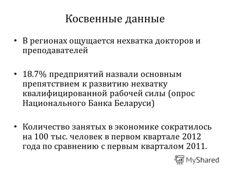 Косвенные данные В регионах ощущается нехватка докторов и преподавателей 18.7% предприятий назвали основным препятствием к развитию нехватку квалифицированной рабочей силы (опрос Национального Банка Беларуси) Количество занятых в экономике сократилос