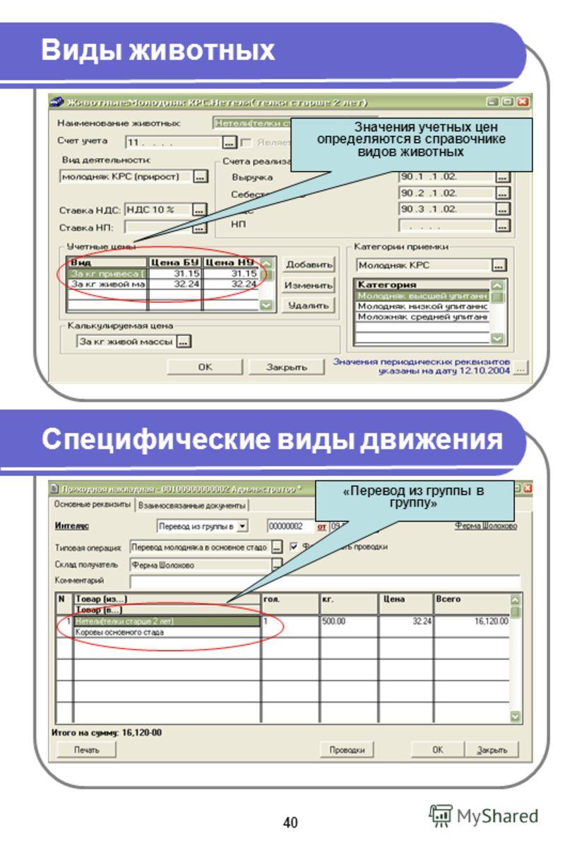 Расчет Заработной платы в Рб пример