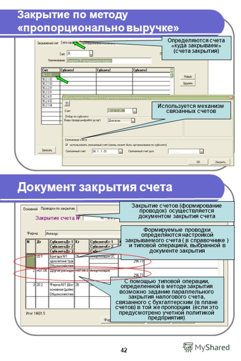 Закрытие по методу «пропорционально выручке» Документ закрытия счета Определяются счета «куда закрываем» (счета закрытия) Используется механизм связанных счетов Закрытие счетов (формирование проводок) осуществляется документом закрытия счета Формируе