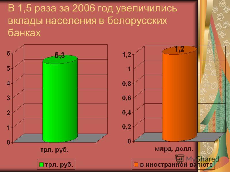В 1,5 раза за 2006 год увеличились вклады населения в белорусских банках
