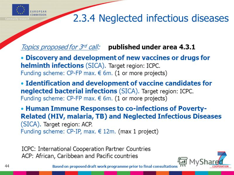 44 Based on proposed draft work programme prior to final consultations 2.3.4 Neglected infectious diseases Topics proposed for 3 rd call: published under area 4.3.1 Discovery and development of new vaccines or drugs for helminth infections (SICA). Ta