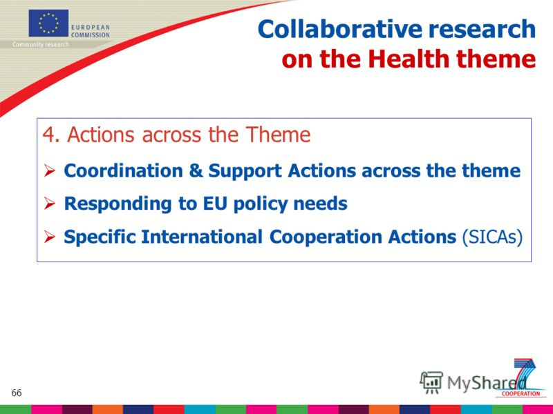 66 Based on proposed draft work programme prior to final consultations Collaborative research on the Health theme 4. Actions across the Theme Coordination & Support Actions across the theme Responding to EU policy needs Specific International Coopera