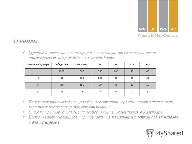ТУРНИРЫ Турниры делятся на 4 категории в зависимости от количества очков, присуждаемых за прохождение в каждый круг Категория турнираПобедительФиналистR4R8R16R32 I10006003601809045 II500300180904520 III25015090452010 IV12575452585 По результатам кажд