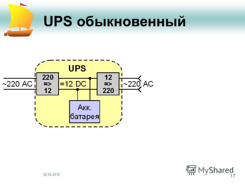 02.09.2012 17 UPS обыкновенный
