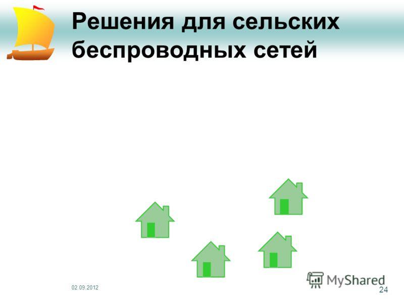 02.09.2012 24 Решения для сельских беспроводных сетей
