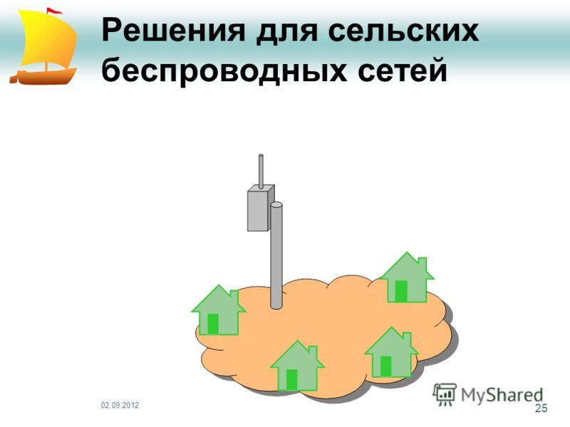 02.09.2012 25 Решения для сельских беспроводных сетей