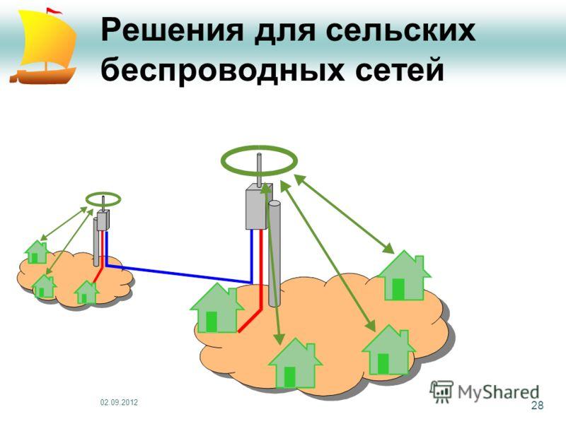 02.09.2012 28 Решения для сельских беспроводных сетей