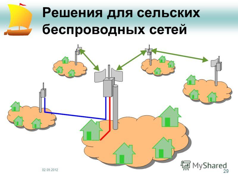 02.09.2012 29 Решения для сельских беспроводных сетей