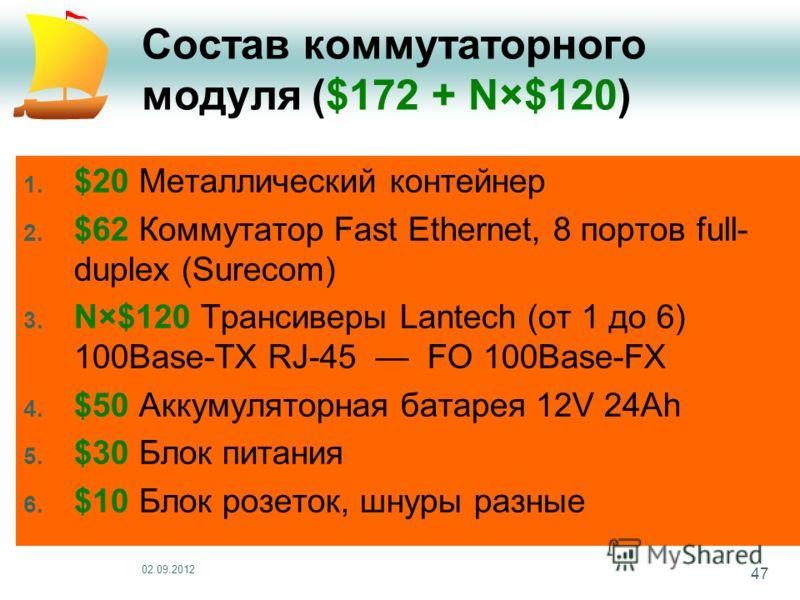 02.09.2012 47 Состав коммутаторного модуля ($172 + N×$120) 1. $20 Металлический контейнер 2. $62 Коммутатор Fast Ethernet, 8 портов full- duplex (Surecom) 3. N×$120 Трансиверы Lantech (от 1 до 6) 100Base-TX RJ-45 FO 100Base-FX 4. $50 Аккумуляторная б