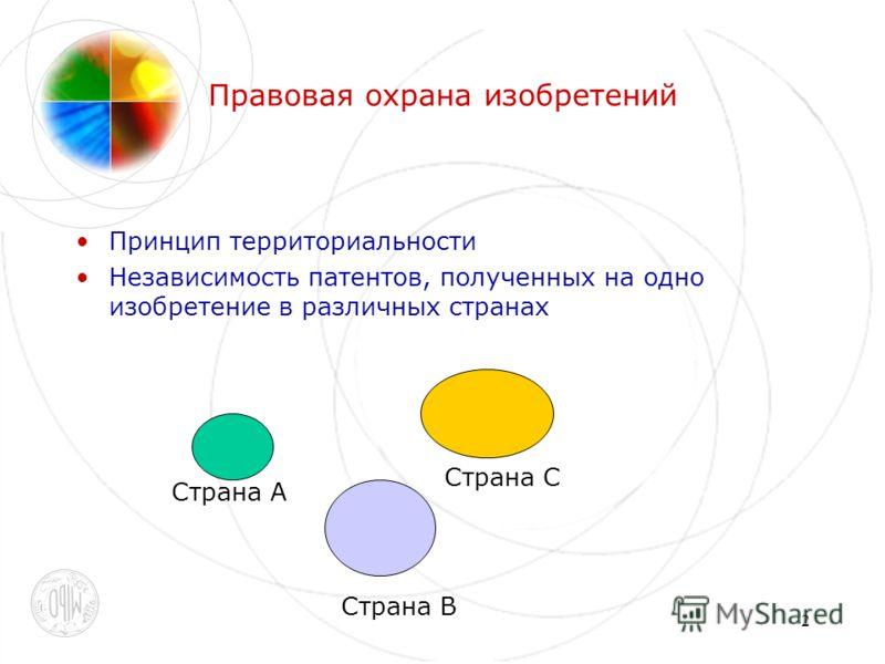 2 Правовая охрана изобретений Принцип территориальности Независимость патентов, полученных на одно изобретение в различных странах Страна A Страна B Страна C