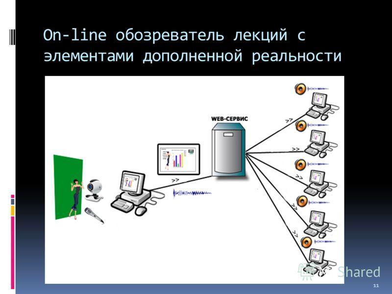 On-line обозреватель лекций с элементами дополненной реальности 11