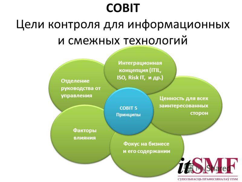 Отделение руководства от управления Факторы влияния Фокус на бизнесе и его содержании Ценность для всех заинтересованных сторон Интеграционная концепция (ITIL, ISO, Risk IT, и др.) COBIT Цели контроля для информационных и смежных технологий COBIT 5 П