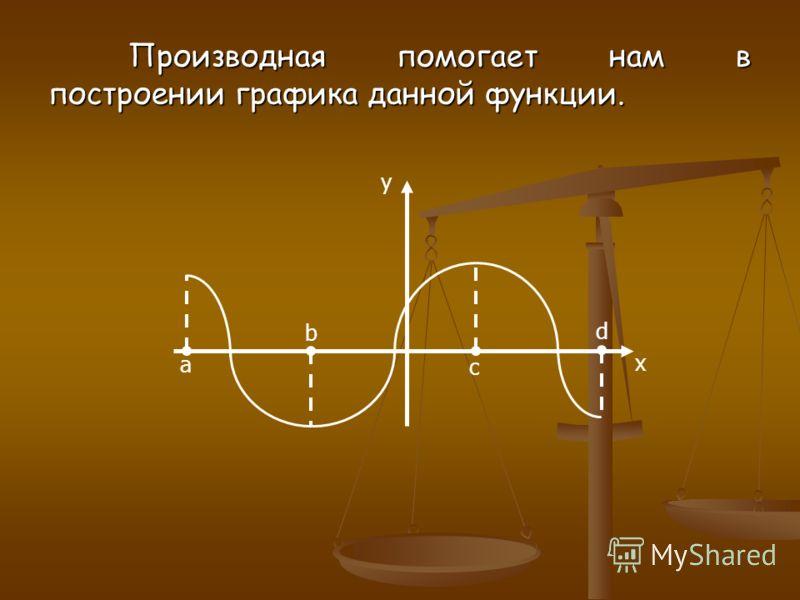 Производная помогает нам в построении графика данной функции. d c b a x y