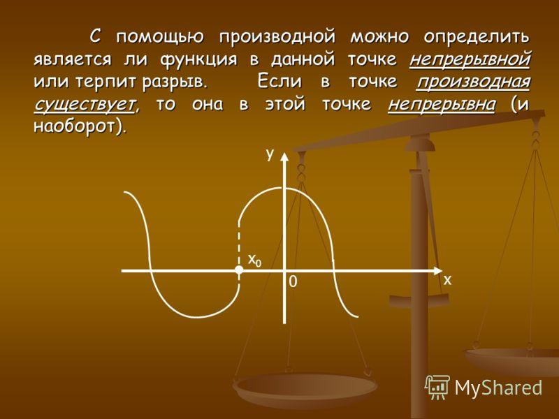 C помощью производной можно определить является ли функция в данной точке непрерывной или терпит разрыв.Если в точке производная существует, существует, то она в этой точке непрерывна непрерывна (и наоборот). x y 0 x0x0